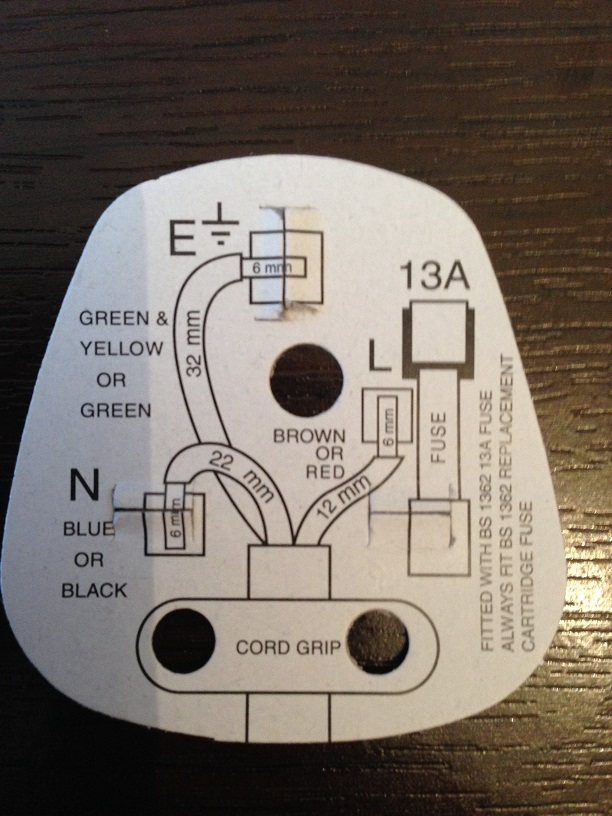 Wiring Diagram Safety Cards On A Plug